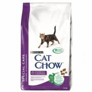 Сухой корм CAT CHOW Special Care Hairball Control для кошек для вывода комков шерсти