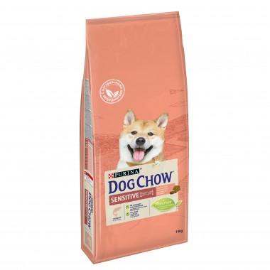 Сухой корм DOG CHOW Sensitive для взрослых собак всех пород